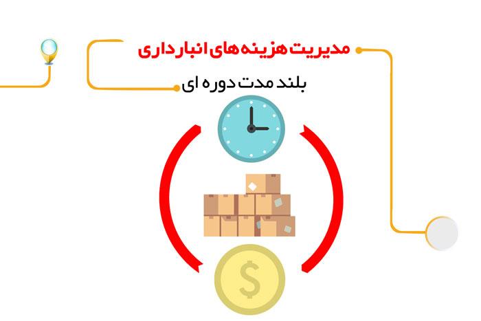 مدیریت هزینه های انبارداری