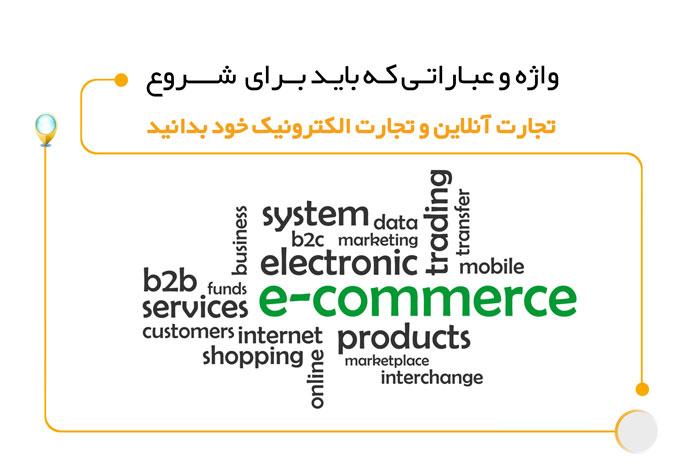 165 واژه و عباراتی که باید برای شروع تجارت آنلاین و تجارت الکترونیک خود بدانید