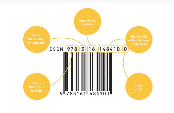 شماره ISBN