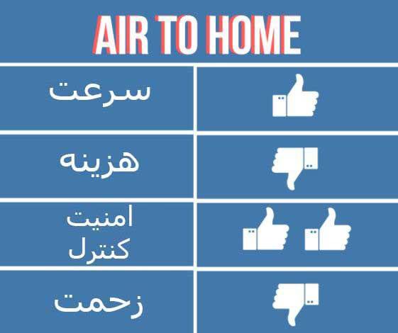 ارسال هوایی به خانه