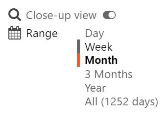Keepa Date Range